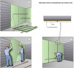 Технология облицовки стен гипсокартоном